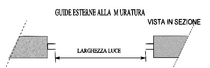 larghezza93.png